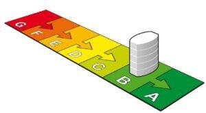 In 4 stappen naar een hoger energielabel